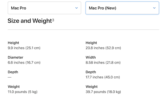 Apple Mac Pro スペック 比較
