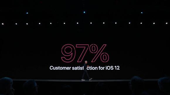 Apple WWDC 19 iOS12 満足度