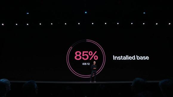 Apple WWDC 19 iOS12 シェア