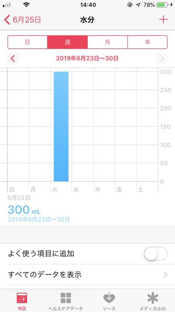 水の量を記録