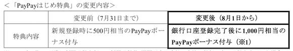 PayPayはじめ特典 変更