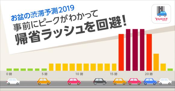 「お盆の渋滞予測2019」確認方法4