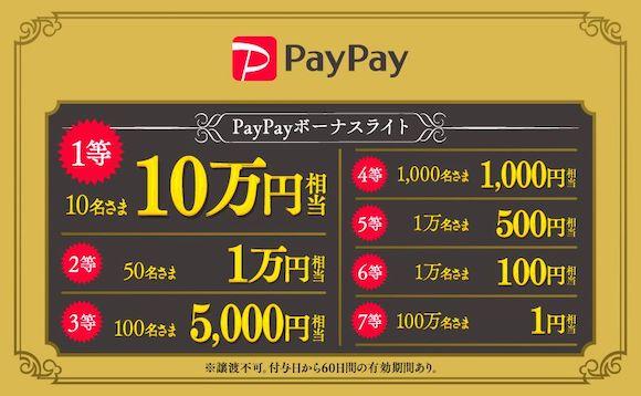 Y!mobile 「おトクなる5周年キャンペーン」