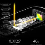 oppo 屈曲 屈折 レンズ ペリスコープ 潜望鏡