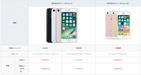 mineoのiPhone 8とiPhone SE