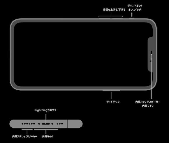 Apple iPhone11 Pro 本体のボタンとコネクタ