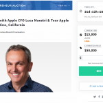 ルカ・マエストリ CFO apple オークション