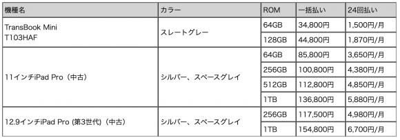 「IIJmioサプライサービス」に追加されたタブレット端末3機種