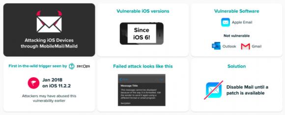 iOS脆弱性