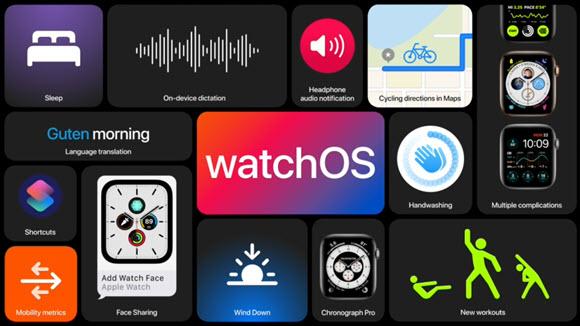 WWDC2020 watchOS7