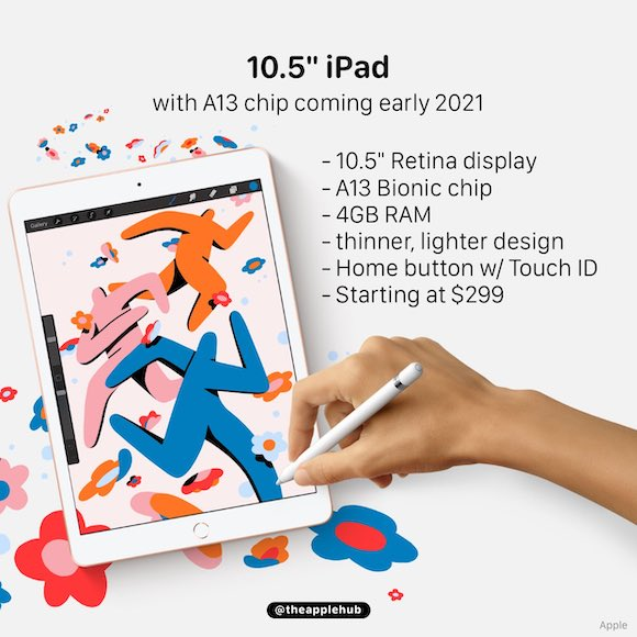 iPad9_Apple Hub