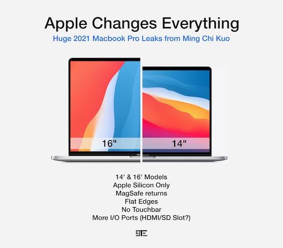 14 16 MacBook Pro
