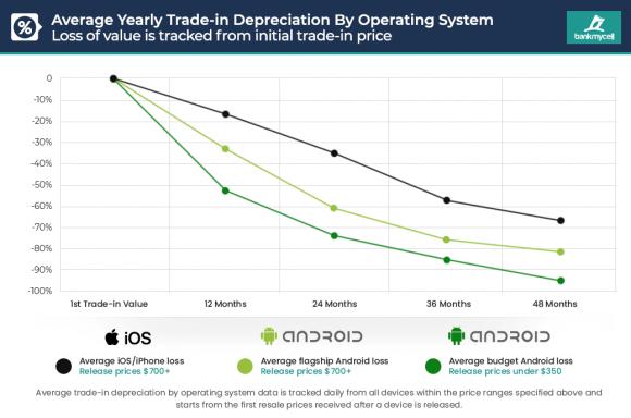 2020-2021-operating-system-price-drop