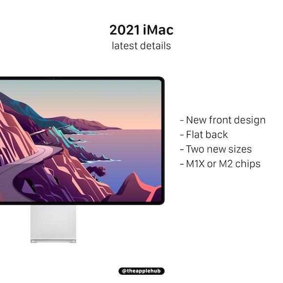 2021 New iMac
