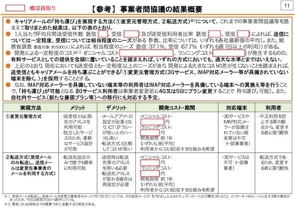 総務省 スイッチング円滑化タスクフォース(第4回)
