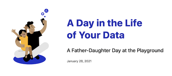Apple「A Day in the Life of Your Data」