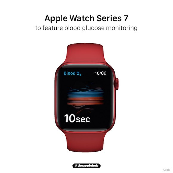 Apple Watch Series 7 glucose