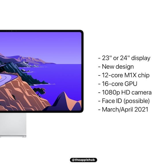 M1X iMac