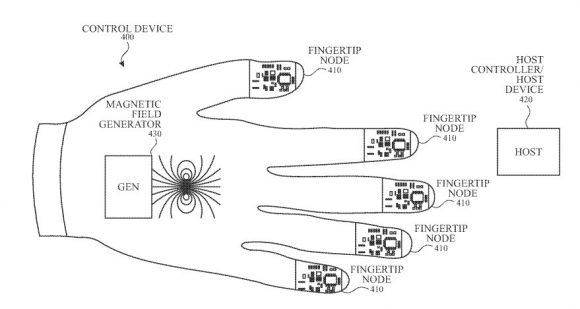 Appleの特許に記された、磁界を利用したスマートグローブの図