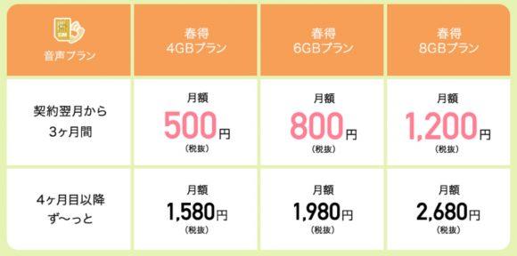 「高速データ通信容量4・6・8GB」のプラン料金が3カ月間、特別料金に-1