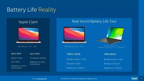 M1チップと第11世代Core i7のバッテリー寿命に関するベンチマーク結果