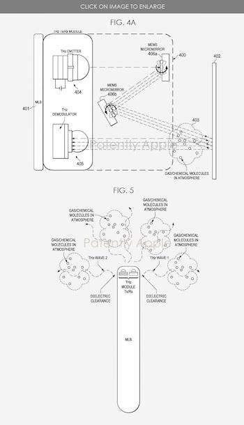 THz Patent
