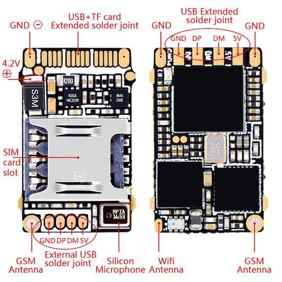 ZX620