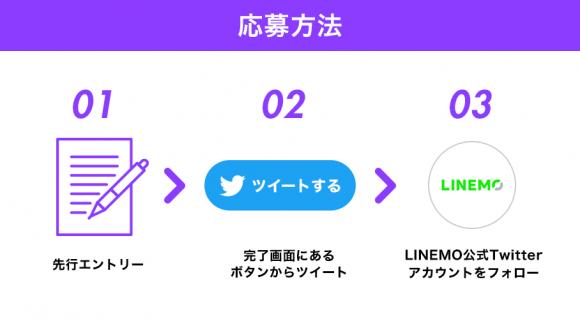 LINEMO Twitterキャンペーン2