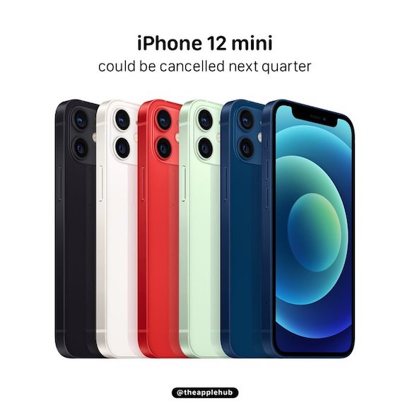 iPhone12 mini weak sales