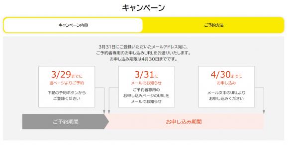 nuroモバイル先行予約キャンペーン タイムライン