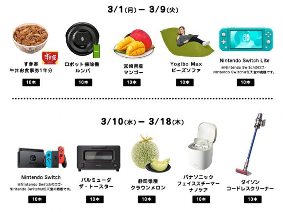PayPayくじ 特選賞1