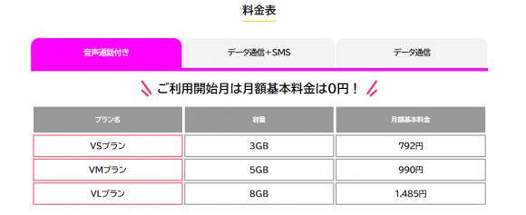 nuroモバイル料金表