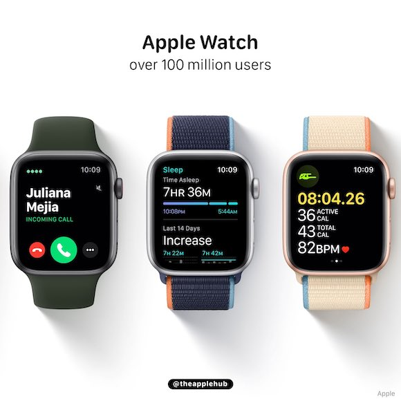 Apple Watch.Series 6 AH