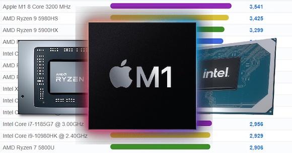 M1_vs_Ryzen_vs_Core_PassMark_laptop_drd
