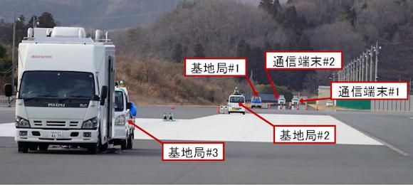 NTT docomo 5G mmwave test