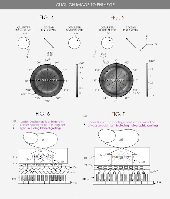 off axial finger print patent_1