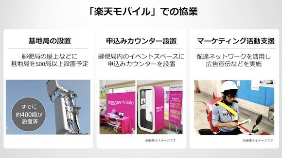 楽天 日本郵政 提携