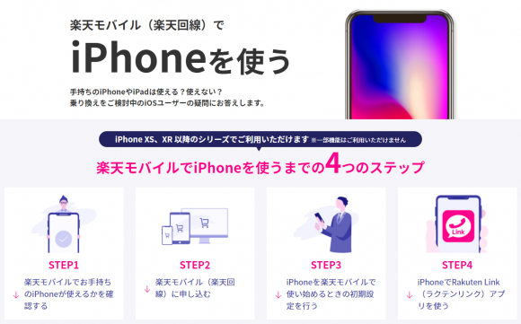楽天モバイルでiPhoneを使う画像