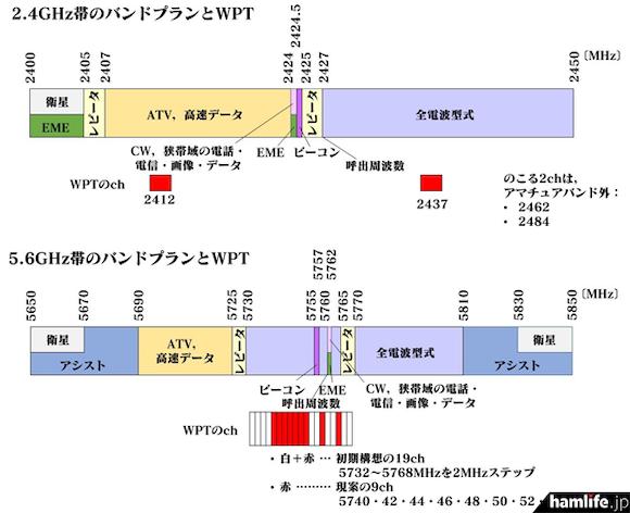wpt-pabukome2021-2
