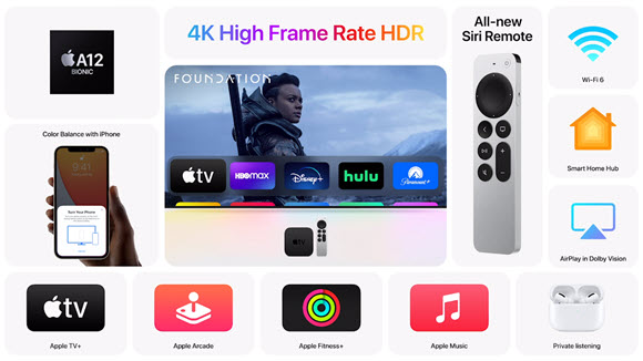 Apple TV 4K 2021_6