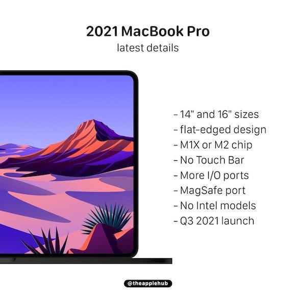 MacBook Pro 2021 AH