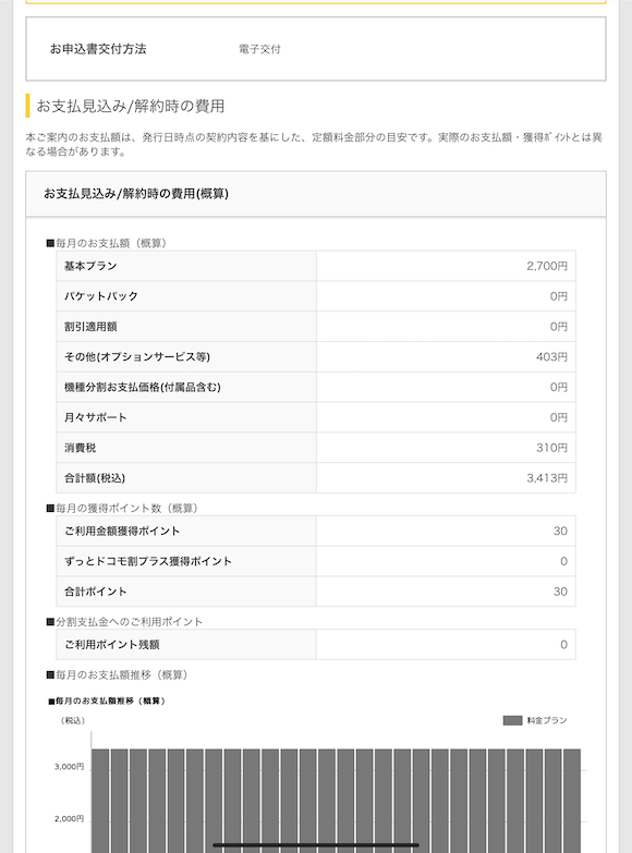 Xi data plan to ahamo_30