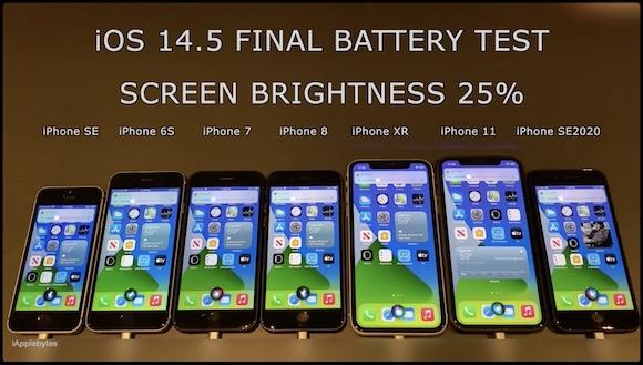 iOS14.5 バッテリーテスト iAppleBytes/YouTube