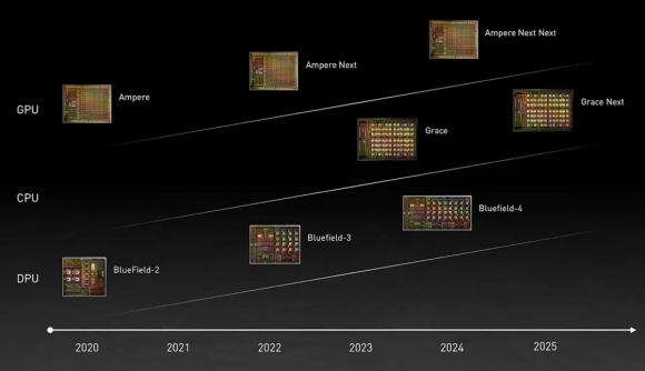 NVIDIA Graceなどのロードマップ