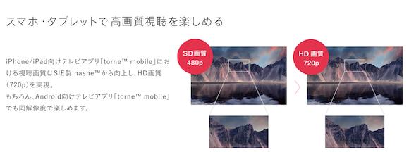 torne mobile_50