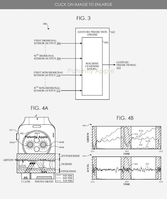 Apple Watch ML gesture_2