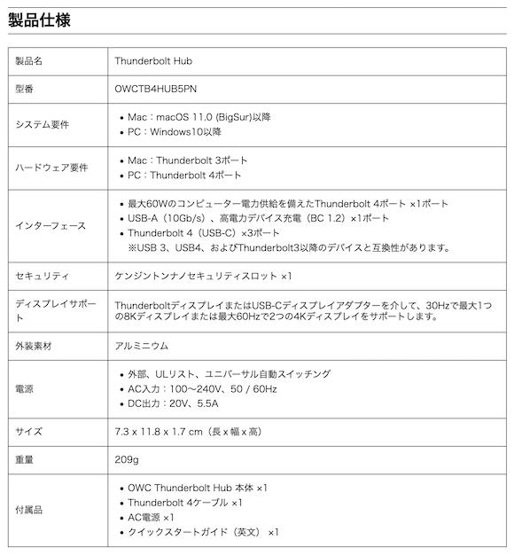 OWC hub akibakan_2