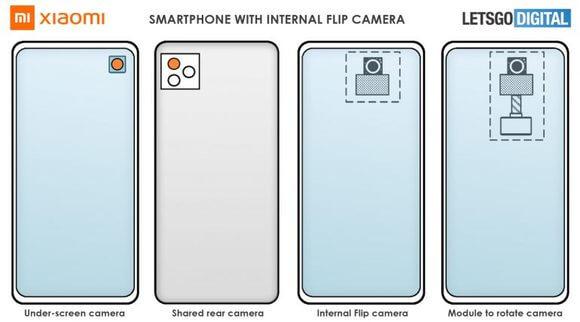 ディスプレイ下埋込み型フリップ・カメラ
