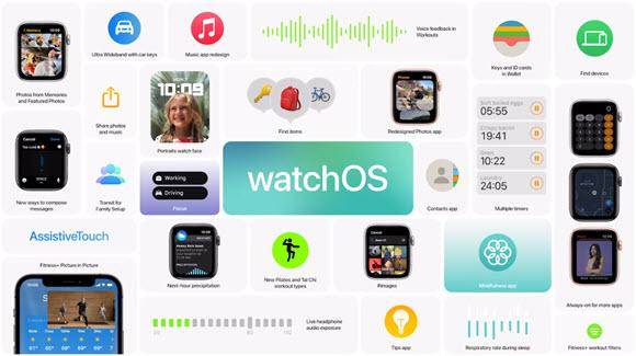 WWDC21 watchOS