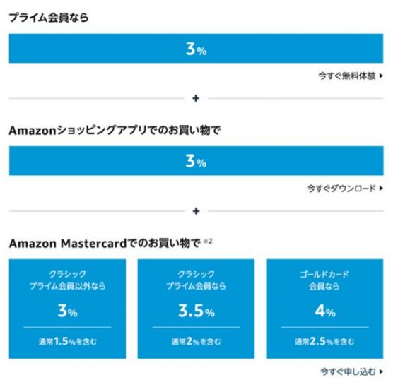 Amazonプライム10